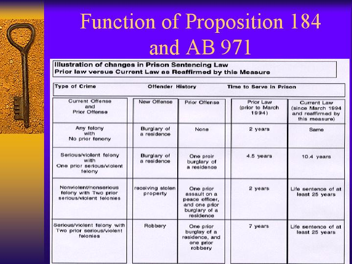 californias proposition 184 about repeat offenders